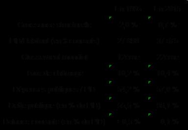 meteoconomie 06 16 2 6